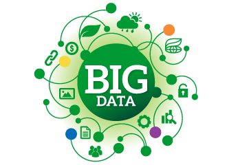 CGIAR Big Data Platform