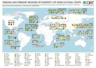 Origins and primary regions of diversity of agricultural crops