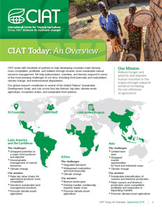 ciat_today_overview