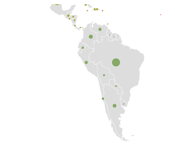 Rice varieties released in Latin America and the Caribbean in the last 50 years